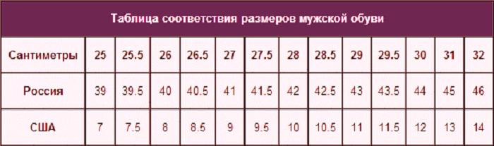 Таблица мужских размеров по американской системе. | Фото: vivendi.ru.