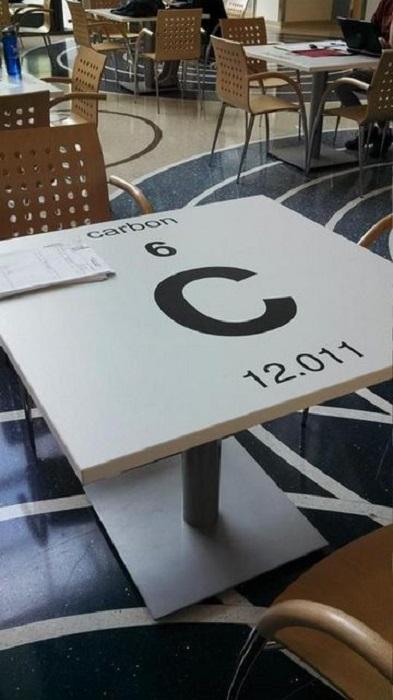 Химию полюбит каждый.
