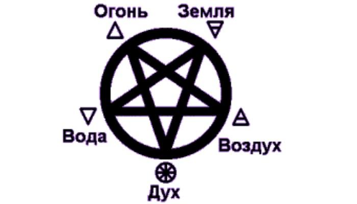 Знак гармонии человека и стихий.