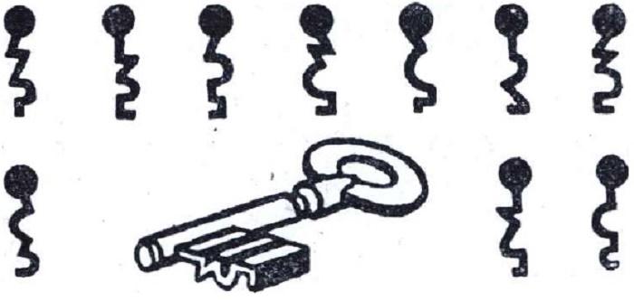 Нашли нужный ключ?