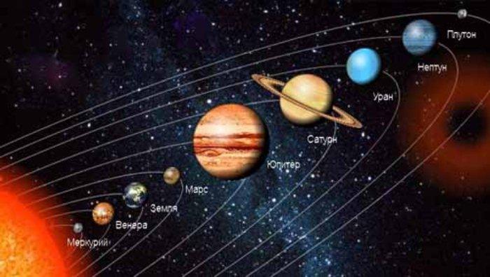Расположение планет солнечной системы.