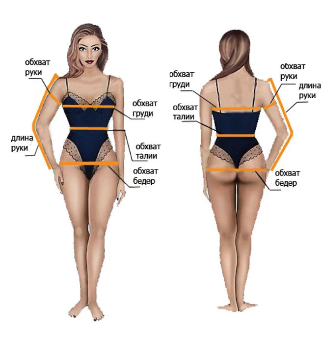 Памятка, как сделать замеры тела.