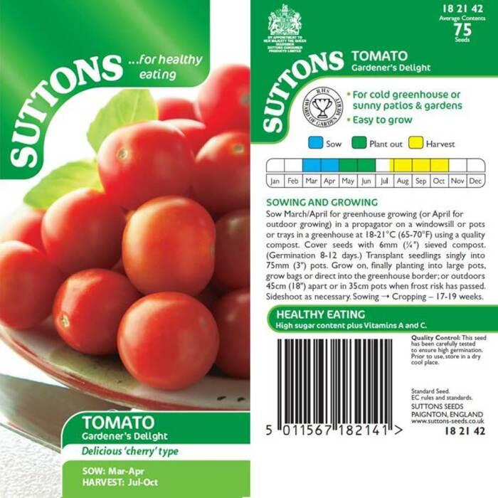 Чтение инструкции поможет избежать ошибок. /Фото: suttons-liquid.s3.eu-west-1.amazonaws.com