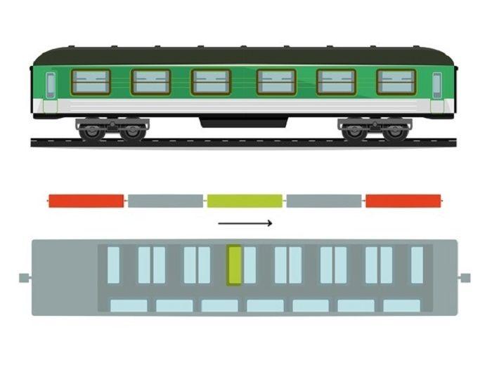 Безопасные места в поезде. /Фото: asset-a.grid.id