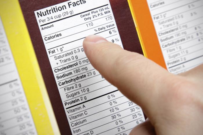 Ориентируйтесь не на «полезность», а на состав продукта. /Фото: healthyfamiliesbc.ca