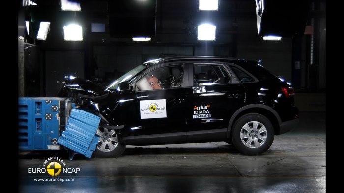Audi Q3 отлично себя проявил в краш-тест с сорока процентным перекрытием. | Фото: euroncap.com