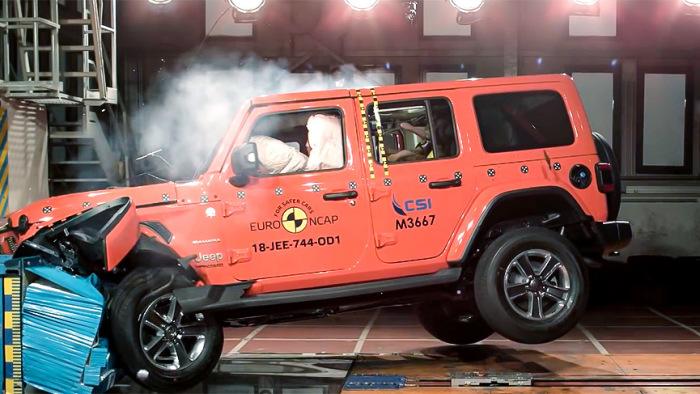 Jeep Wrangler получил всего лишь одну звезду и просто ужасные оценки. | Фото: autorambler.ru