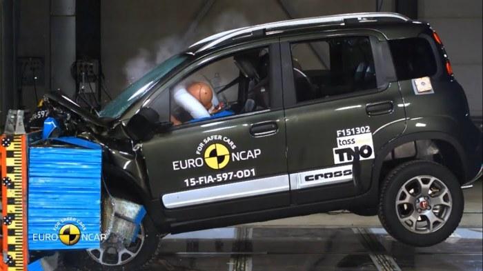 В ушедшем 2018 году специалистами Euro NCAP было протестировано 23 машины. | Фото: i.ytimg.com