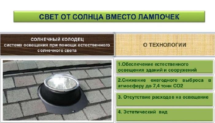 Преимущества установки «солнечного колодца».