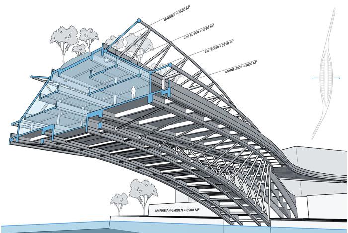 Разбивка переправы на уровни позволит организовать многофункциональное пространство (концепт Green Line). | Фото: worldarchitecture.org.