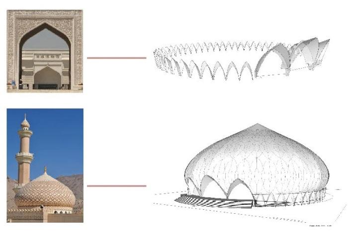 Какие из элементов купола мечети повторились в очертаниях нового театра.
