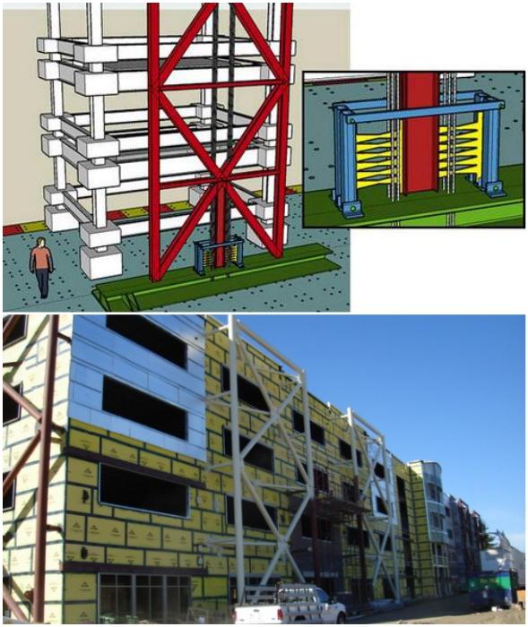 Удерживающие конструкции позволяют домам двигаться в такт толчкам земной коры.