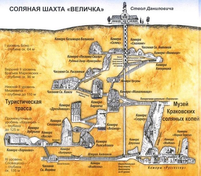 Схема подземного города соляной шахты Величка.