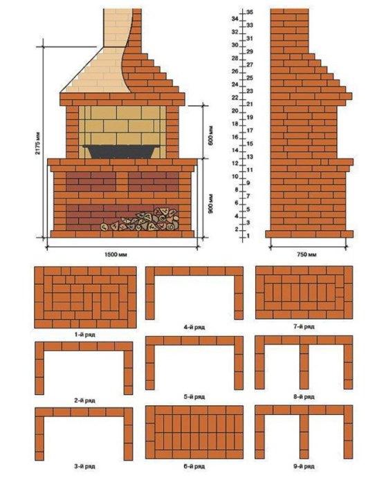 Схема создания стационарного мангала/барбекю своими руками. | Фото: gdg.org.ru.