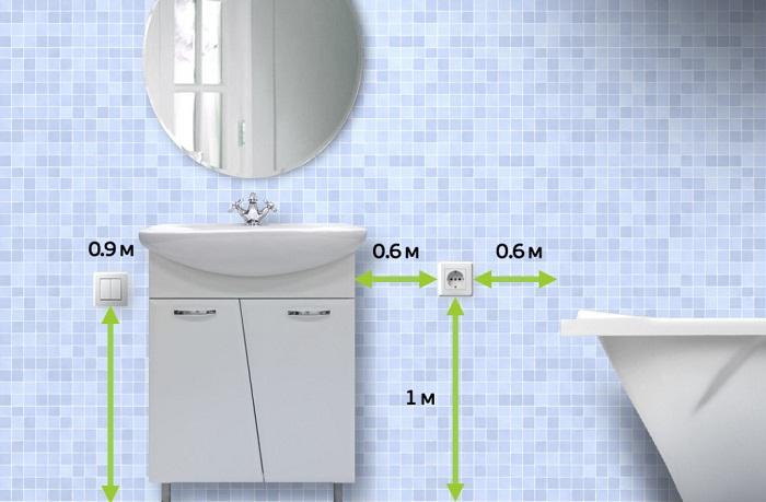 Размещать розетки в ванной комнате надо правильно.