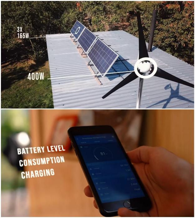 Автономные энергоустановки контролируются с помощью интеллектуальных систем (Gaia, проект Pin-Up Houses).