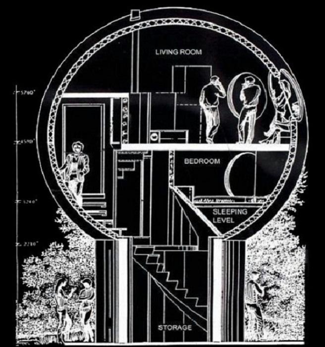 Схема размещения этажей в круглом доме (Bolwoningen, Нидерланды). | Фото: vokrugsveta.ua.