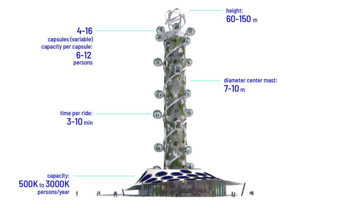 Схема небоскреба-аттракциона (концепт «Spiral Tower»). | Фото: dezeen.com/ © NorthernLight.