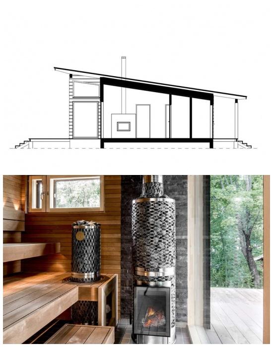 Рядом с домом построили настоящую финскую сауну и установили подогреваемое джакузи на открытом воздухе (Деревянный дом Kustavi).