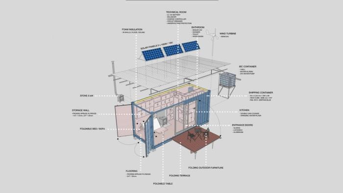 План-чертеж дома Gaia, созданного из грузового контейнера размером 6,05 на 2,43 м. © Pin-Up Houses.