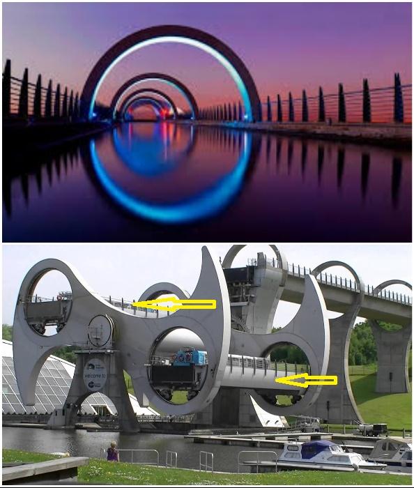 Колесо Фолкерка – это вращающийся лодочный подъемник способный перемещать суда на 24 м вверх/вниз (Фолкерк, Шотландия).