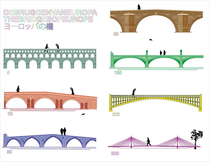 Мосты на купюрах евро символизируют основные стили в европейской архитектуре разных эпох. | Фото: boredpanda.com.