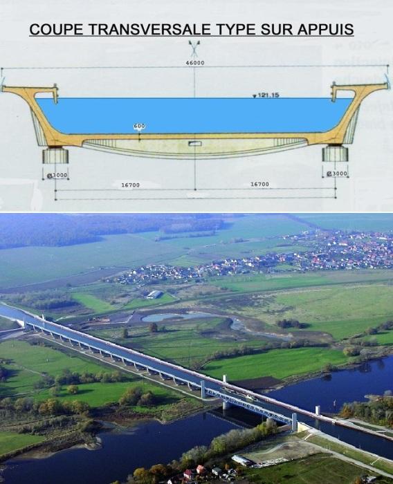 Акведук Le pont–canal du Sart был построен с использованием особо прочных материалов (Бельгия).