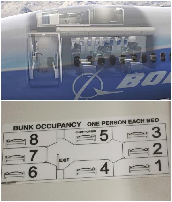 Расположение скрытых зон отдыха для экипажа на Boeing 777. | Фото: businessinsider.com.