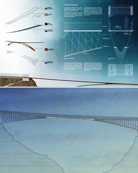 Концепт подвесного моста разрабатывала команда специалистов Ney & Partners и William Matthews Associates (Корнуолл, Великобритания). | Фото: fastcompany.com.
