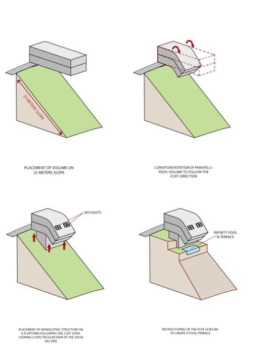 Схема-чертеж конструкции CH730 Villa (Chnaniir, Ливан). | Фото: newatlas.com.