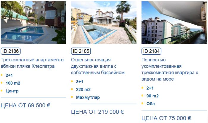 Так выглядят объявления о продаже квартир в Турции. | Фото: idealrealestate.com.tr.