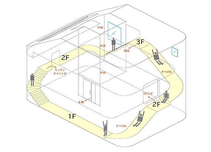 Планировка дома в разрезе.