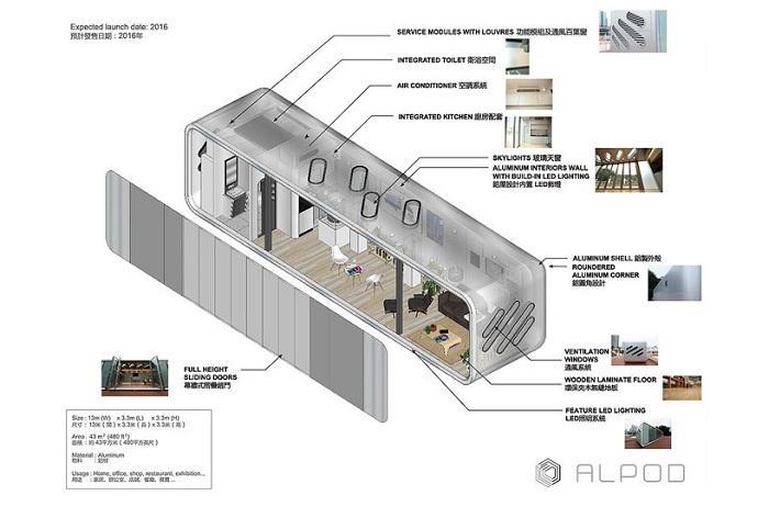Схема размещения всех зон внутри уникального дома (Alpod, Китай). | Фото: designboom.com.