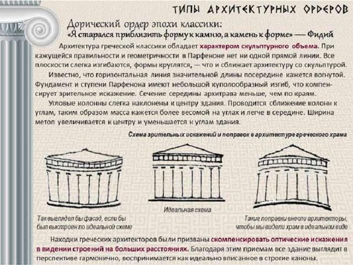 Хитрости в проектировании, позволившие достигнуть впечатляющего зрительного эффекта (Парфенон, Афины). | Фото: pu4spb.ru.