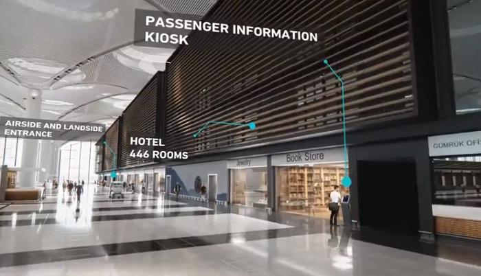 Транзитная зона аэровокзала с отелем, всевозможными кафе и зонами отдыха обеспечит комфортное пребывание.