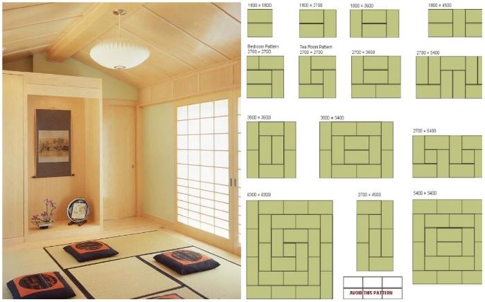 Татами – японская единица измерения площади квартиры/помещения.