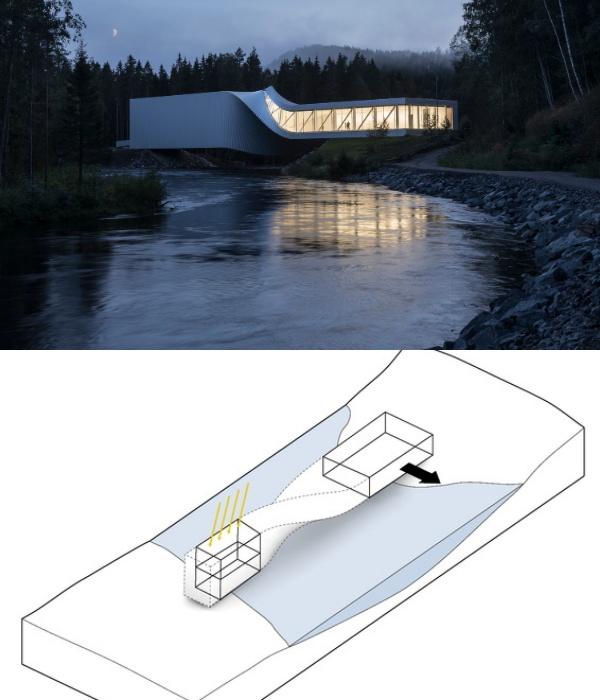 Неординарная конструкция моста-музея, созданная архитектурной студией Bjarke Ingels Group (Twist, Норвегия). | Фото: hmarochos.kiev.ua.