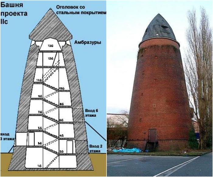 Схема башни 2-й модификации и ее пример («Winkelturme»). | Фото: ursa-tm.ru/ popmech.ru.