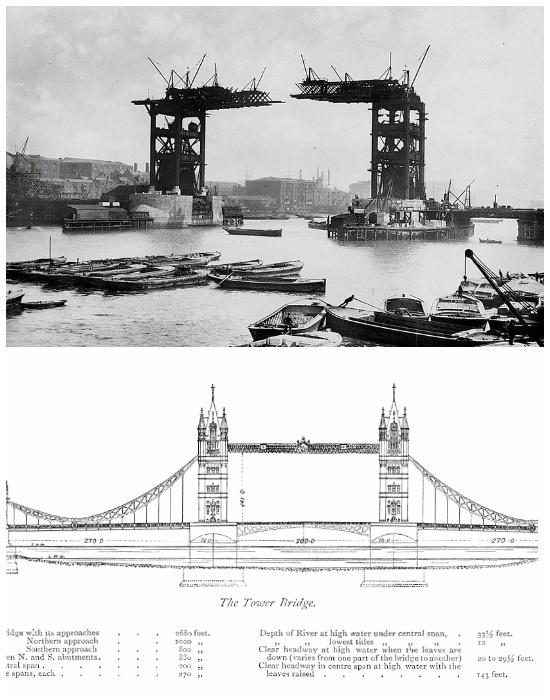 Знаменитый на весь мир разводной мост был создан в центре Лондона над рекой Темза (Тауэрский мост). | Фото: planetofhotels.com.
