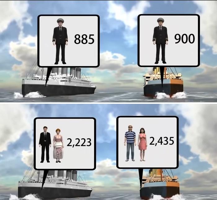 Новый лайнер рассчитан на такое же количество пассажиров и членов экипажа.