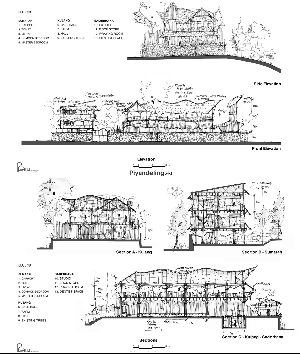 План-схема размещения всех 4 объектов сельской многофункциональной усадьбы (проект Realrich Architecture Workshop).