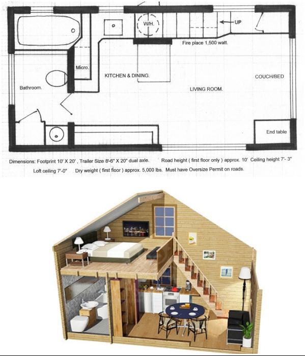 План и макет крошечного дома площадью 18 кв. метров. | Фото: diycozyhome.com/ gornitsa-stroy.ru, © Chris Heininge.