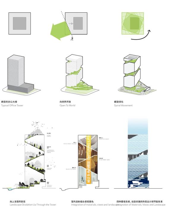 Чертежи и схемы конструкции небоскреба в Шэньчжэнь (концепт NBBJ, Китай). | Фото: designboom.com.