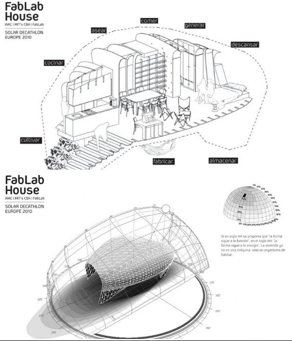 Чтобы создать органичные формы и просчитать все возможные риски, нужно было создавать цифровую 3D-модель (Fab Lab House). | Фото: grinhome.blogspot.com.