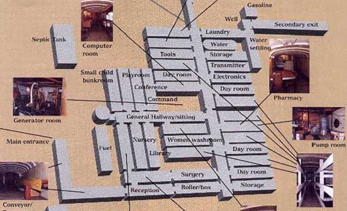 План частного бомбоубежища, созданного из старых автобусов (Ark Two, Канада). | Фото: novi.ba.