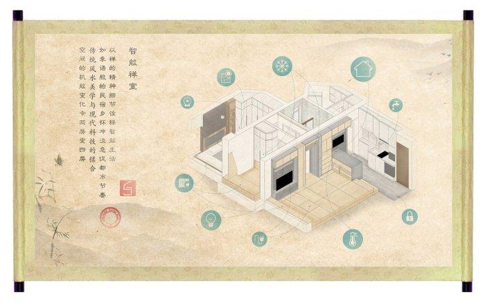 Квартира оснащена сразу несколькими «умными» технологиями и функцией дистанционного управления (Smart Zendo). | Фото: sim-plex-design.com/ © Sim-Plex.