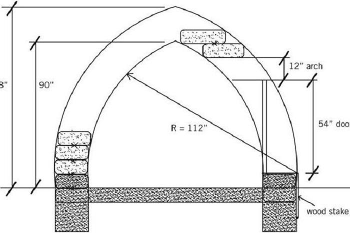 Правильно сделанный чертеж – залог удачного строительства.
