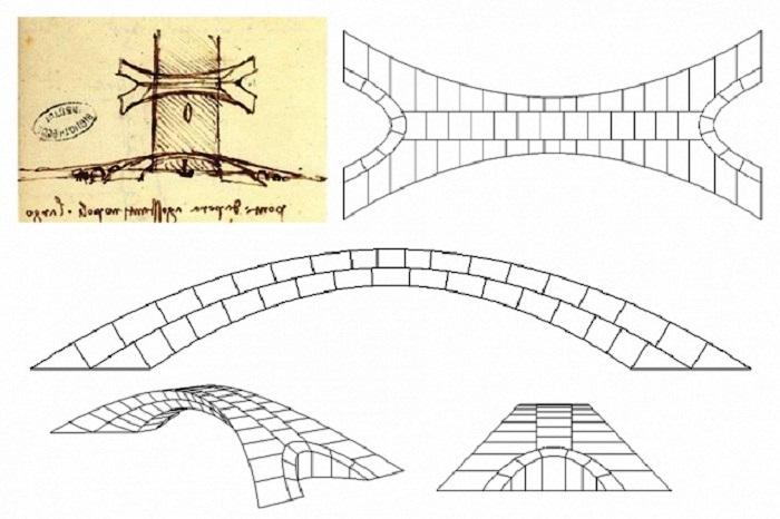 Американские исследователи из MIT проверили оригинальный проект да Винчи, создав 3D-модель моста. | Фото: news.mit.edu/ Karly Bast and Michelle Xie, MIT.