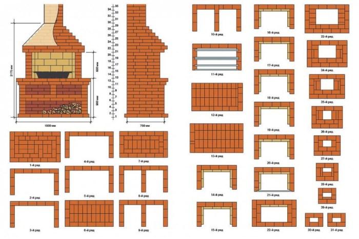 Проект создания мангала из кирпича на дачном участке. | Фото: landshaftdizajn.ru.