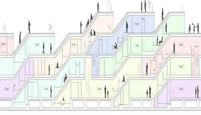 Необычность планировки дома с одним пространством.